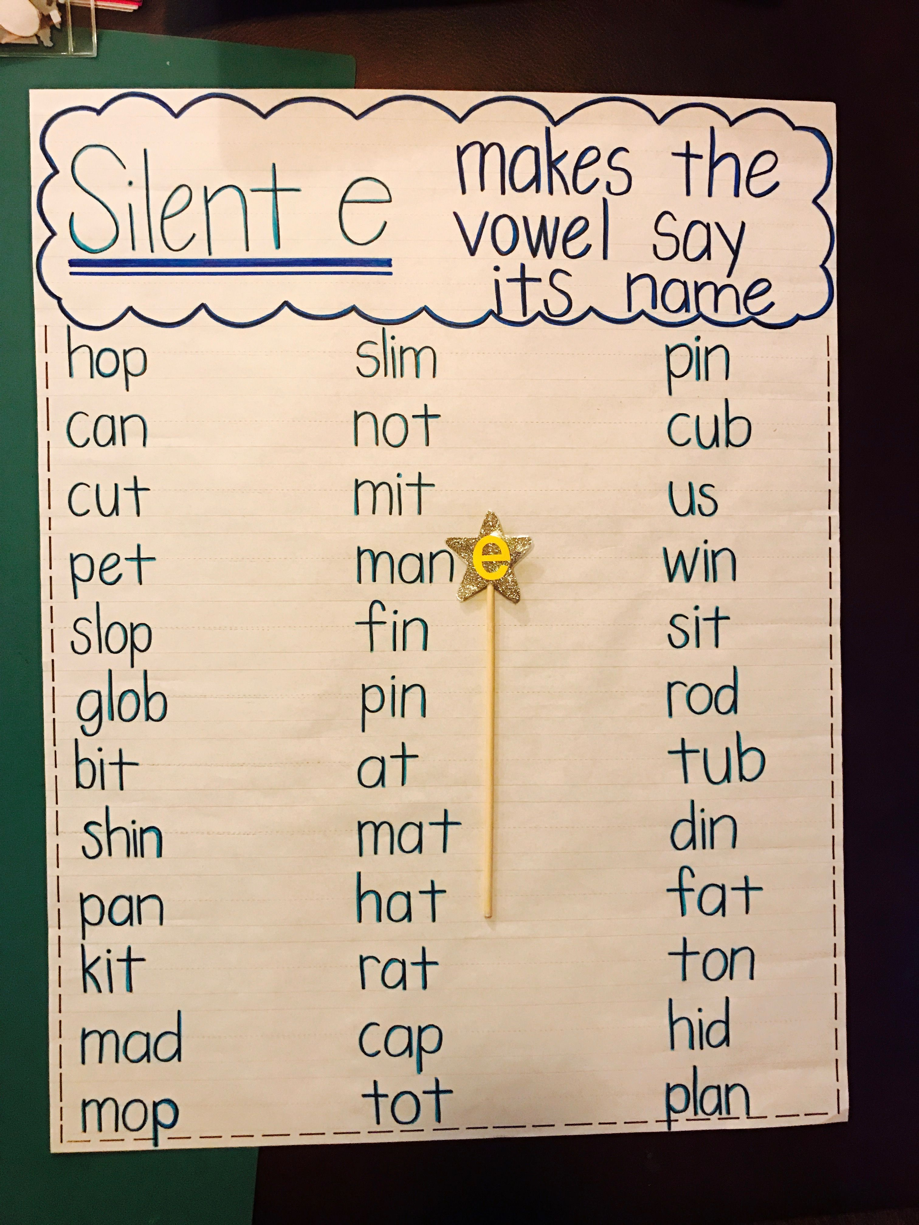 silent e interactive anchor chart with wand