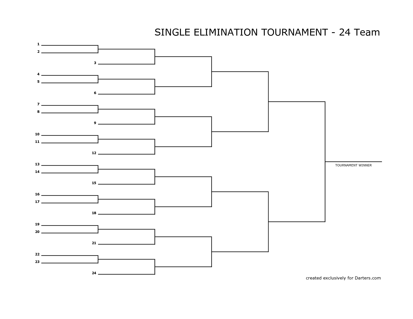 4 Team Single Elimination Seeded Tournament Bracket