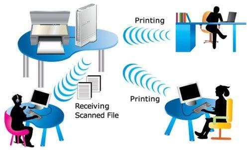 Manfaat jaringan komputer ilmu komputer pinterest dan manfaat jaringan komputer ccuart Image collections