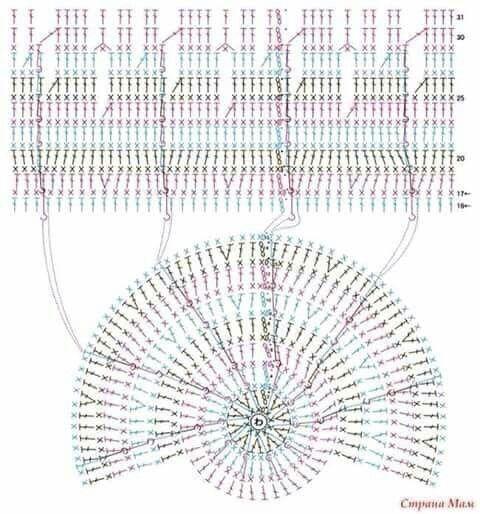 Pin by Heba Omar 313 on crochet hats طاقيه كروشيه