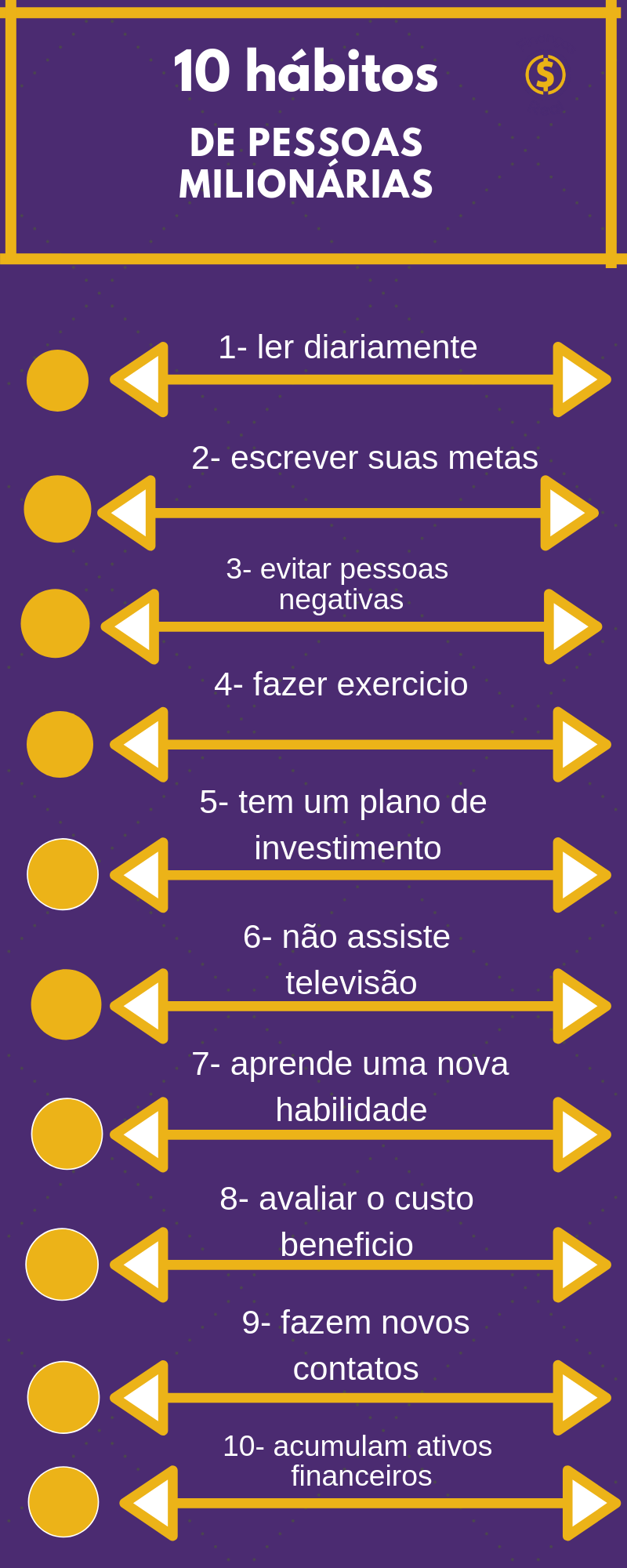 10 hábitos de pessoas milionárias 3