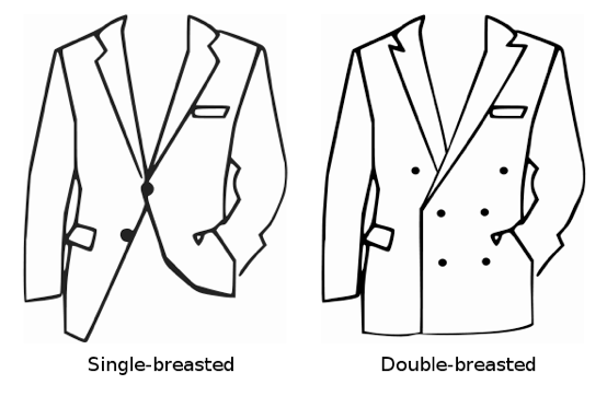 Suitology 101