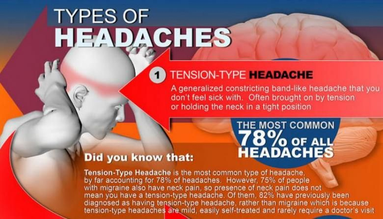 the dysfunction of migraine headache Eustachian tube dysfunction and migraines treato found 53 discussions about migraines and eustachian tube dysfunction on the web symptoms and conditions also mentioned with eustachian tube dysfunction in patients' discussions.