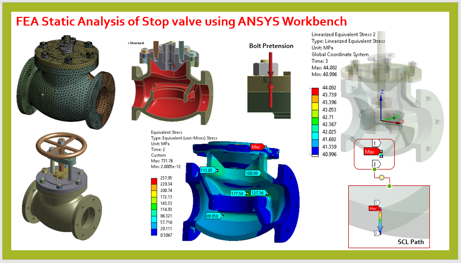 This video explains detail FE analysis of stop valve  It
