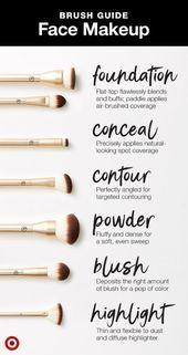 Eine Anleitung zur Verwendung der Gesichtsbürste Kaufen Sie es