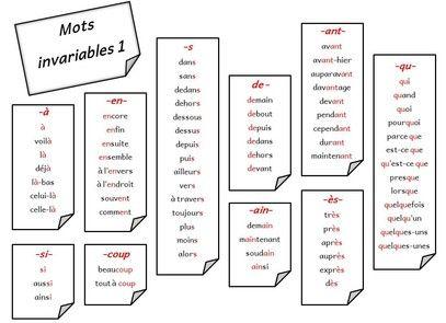 listes de mots invariables class s par difficult orthographique ecole pinterest liste de. Black Bedroom Furniture Sets. Home Design Ideas