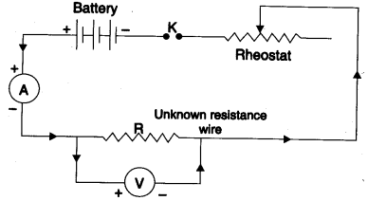 To Draw The Diagram Of A Given Open Circuit Comprising At Least A Battery Resistor Rheostat Key Ammeter And Voltmeter Mar Circuit Diagram Circuit Resistors
