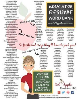 Educator Resume Word Bank Educator Resume Word Bank Teaching Resume Teacher Resume
