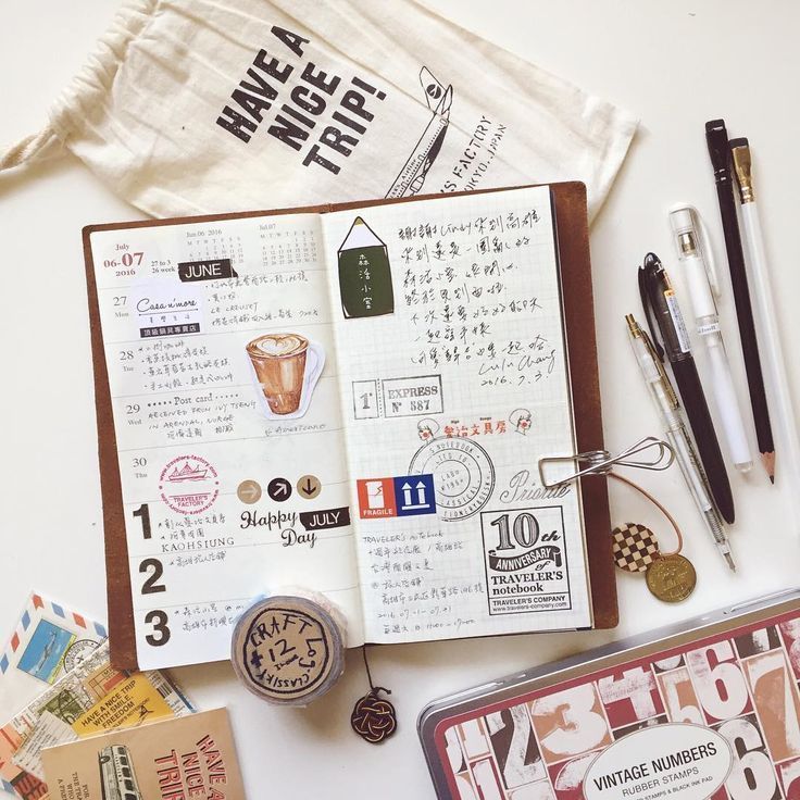 Inspiration For Keeping An Art Journal Or Travel Journal Ideas For