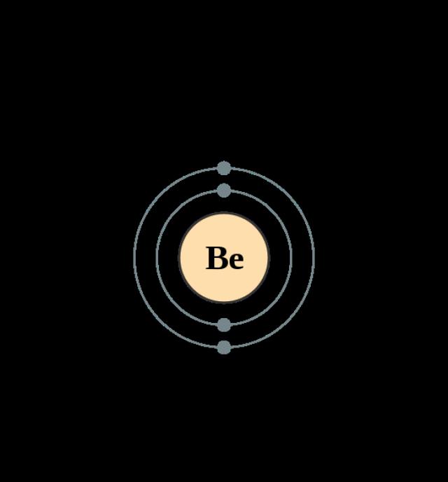Beryllium diagram periodic table of elements pinterest periodic table beryllium diagram urtaz Gallery