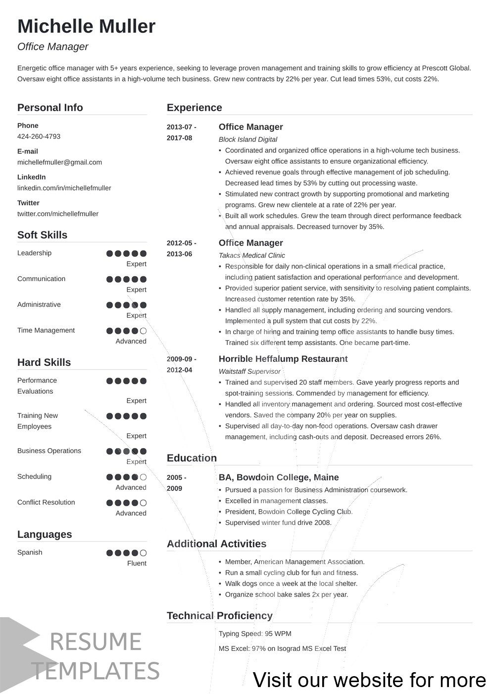 free resume builder online Best in 2020 Resume cover