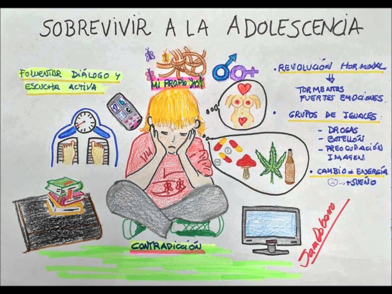 cuidado del cuerpo en la adolescencia