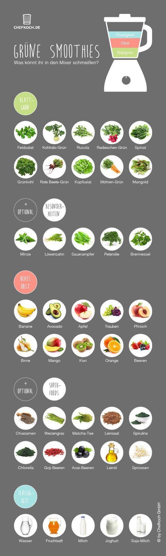 Grüne Smoothies – gesunde Drinks für mehr Energie | Chefkoch.de