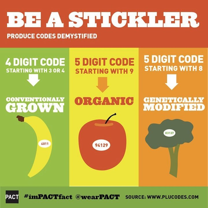 how to tell by codes whether or not your fruits and veggies are genetically modified or organic