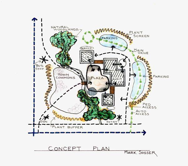 Park Design Tìm Với Google: Diagramming In Architecture - Szukaj W Google