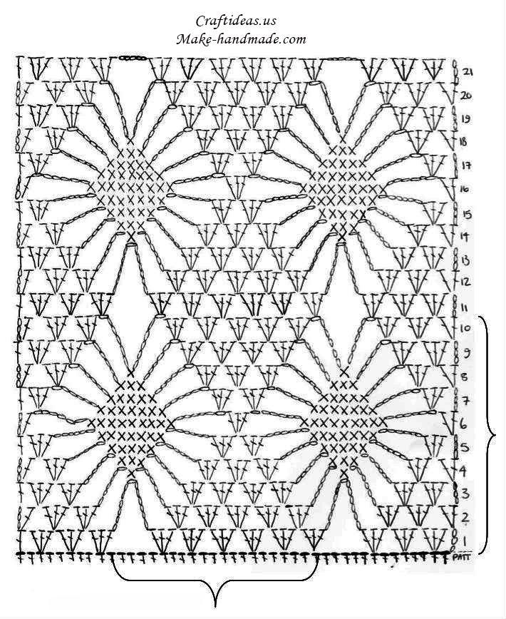 Crochet chart for women dress | HEKEL WERK | Pinterest | Hauben ...