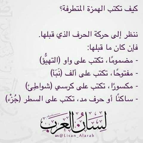 كيف تكتب الهمزة المتطرفة Learn Arabic Language Arabic Language Learning Arabic