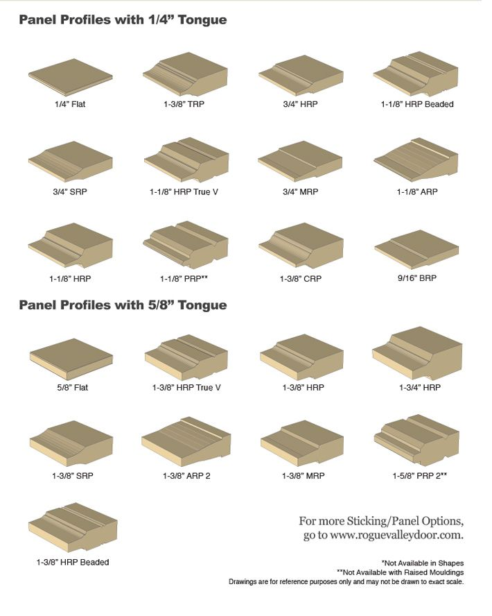 Sticking Profiles / Rogue Valley Door  sc 1 st  Pinterest & Sticking Profiles / Rogue Valley Door | PROJECTS | HOUSE ...