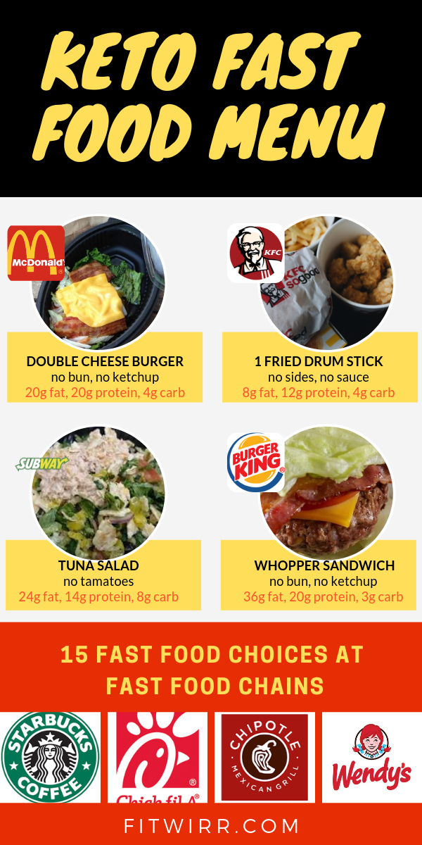 What can you eat at mcdonalds on the keto diet