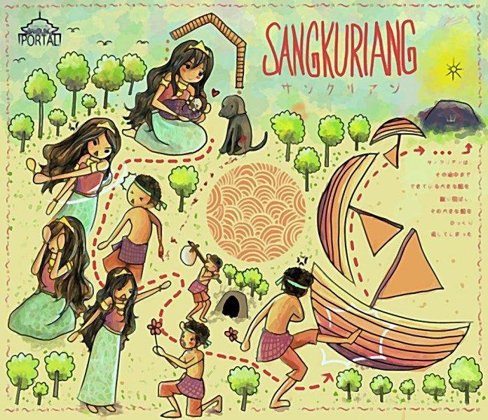 Cerita Rakyat Nusantara Pembelajaran Moral Melalui Kisah Kehidupan Cerita Rakyat Cerita Ilustrasi