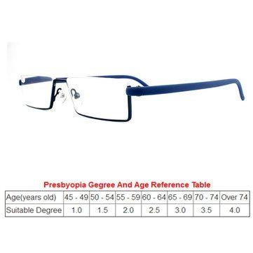 Womens Mens Folding Half Frame Reading Glasses Computer Best Elastic