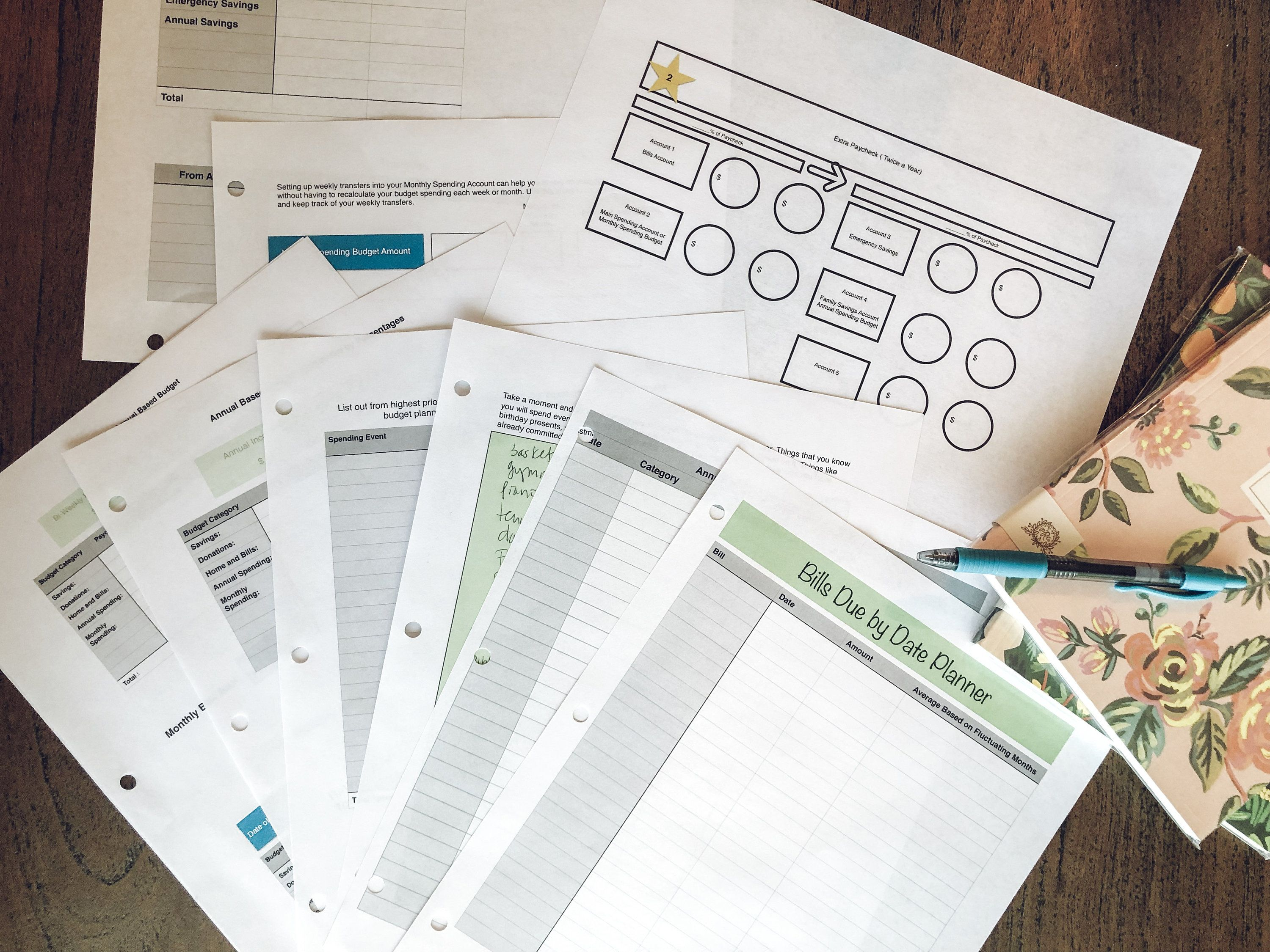 Bi Weekly Paycheck Monthly Budget Printout Budgeting