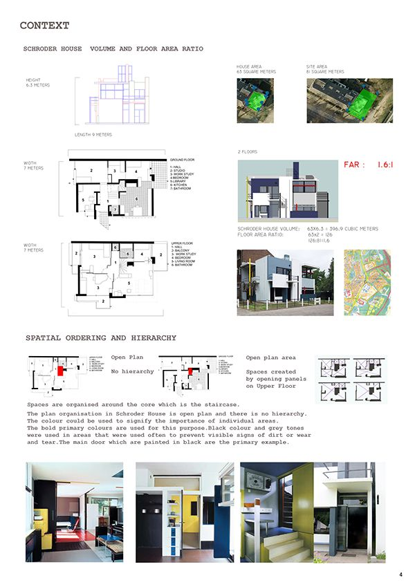 This project was about spatial analysis of an existing for Spatial analysis architecture