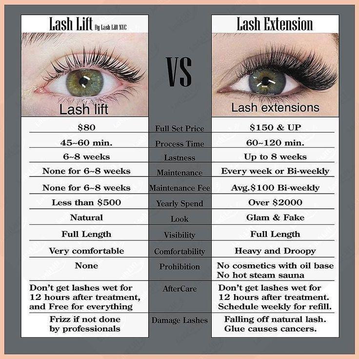 lash lift & extension