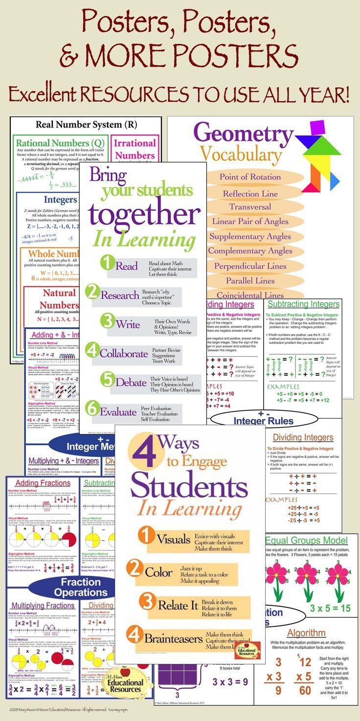 Numerous Math Poster Resources Available! Perfect as