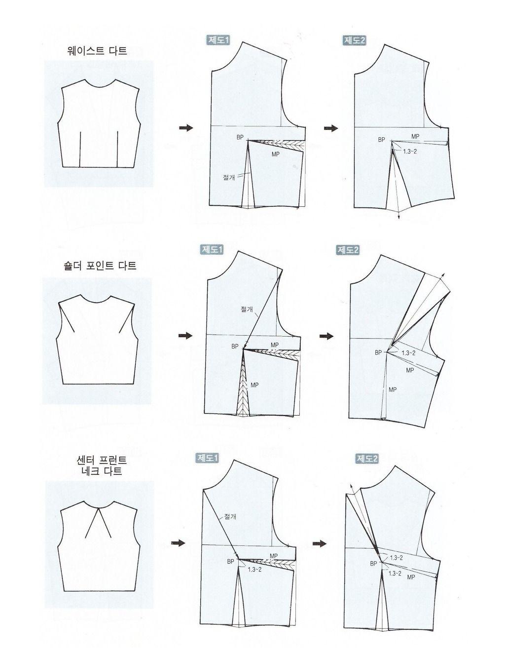 Mas fácil para la explicación | coser | Pinterest | Explicacion ...