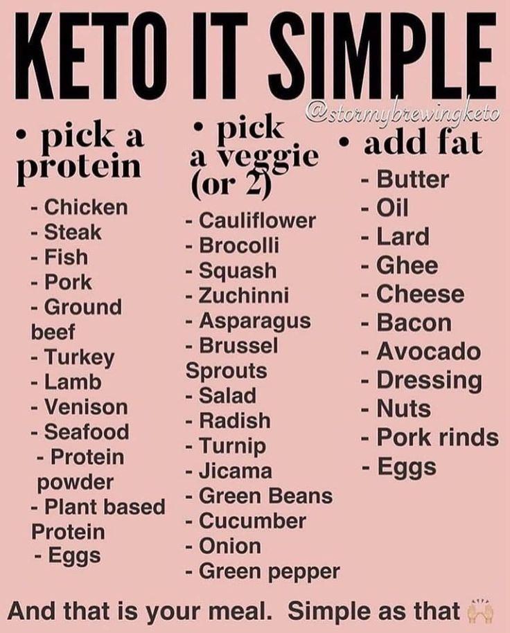 Photo of RÜCKBLICK: Was ist der Unterschied zwischen Erfolg und Misserfolg bei der Keto-Diät?