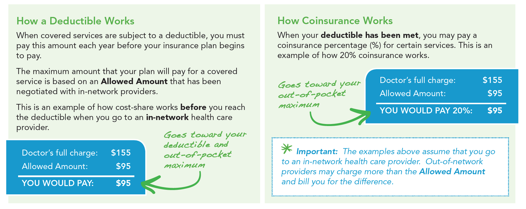 Learn all about health insurance and how it works. Find ...