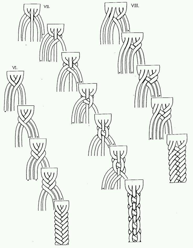 Trenzados | crochet | Pinterest | Macramé, Nudos macrame y Trenzas