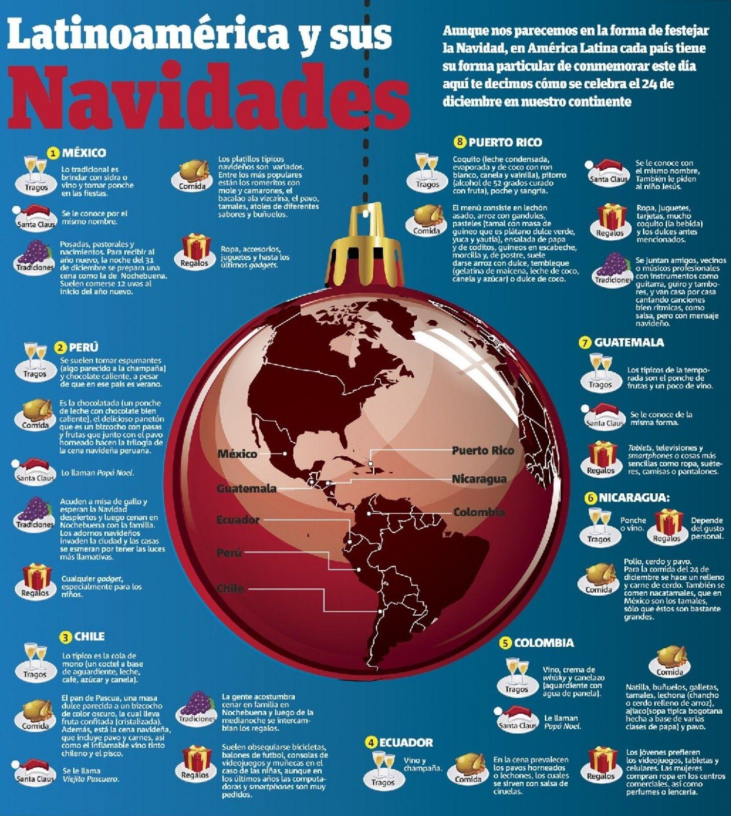 Como Se Celebra La Navidad En Algunos Paises De America Latina Infographic