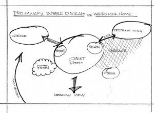 House Bubble Diagram Design Process Architecture Design