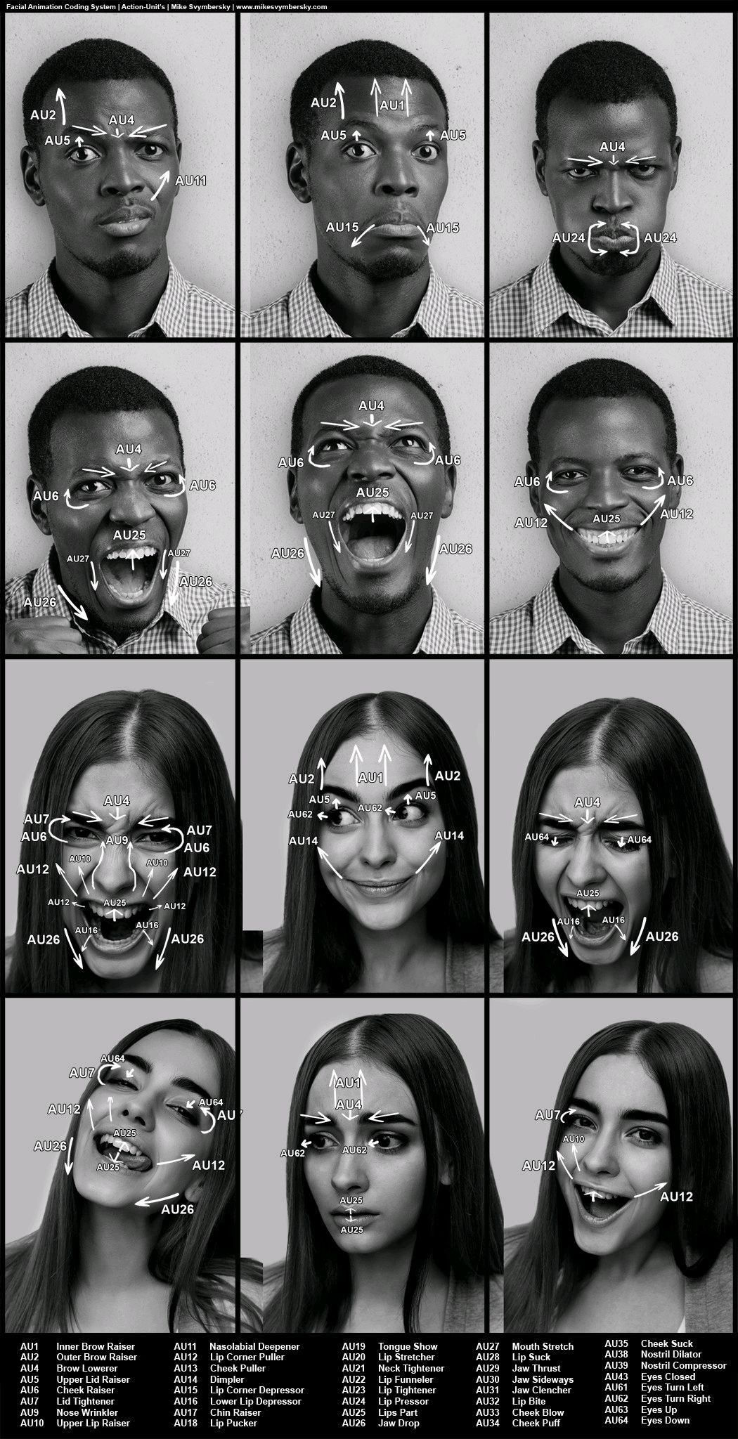 Pin de KitKipper en Head | Pinterest | Expresion, Anatomía y Faciales