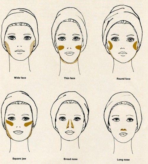tumblr_m6kn69igdK1qdi6omo1_500.jpg (500×552) #makeup #contouring
