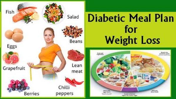 Diabetes eating plan lose weight