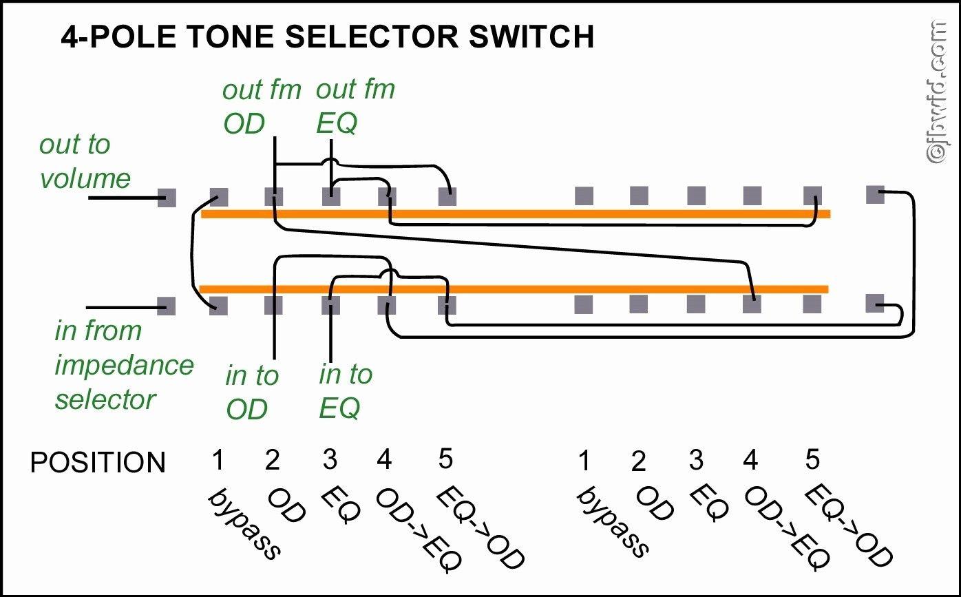 Rotary Switch Circuit Diagram New Di 2020