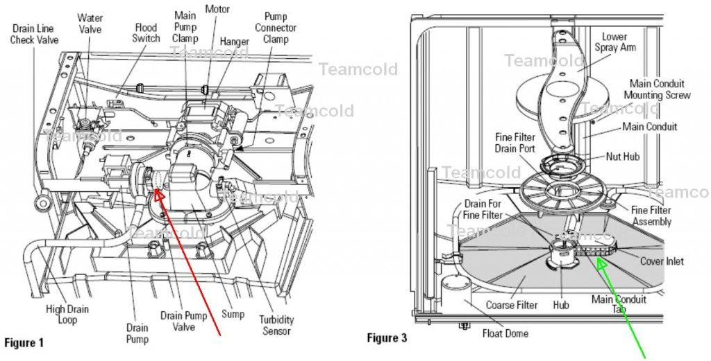 Ge Profile Dishwasher Parts Ease The Job : Ge Profile