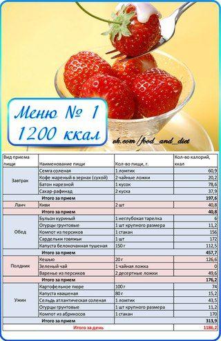 диета ешь и худей инстаграм