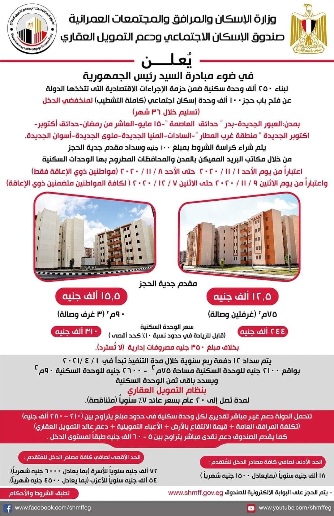 خطوات التقديم في الإعلان الرابع عشر للإسكان الاجتماعي 2020 الأوراق المطلوبة ومواعيد التقديم Ali Ro Acg