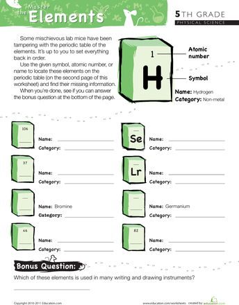 Master The Periodic Table Of The Elements 7 School Pinterest