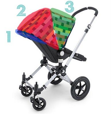 How To Sew A New Canopy For Your Bugaboo Stroller Sewing Pinterest Bugaboo Stroller