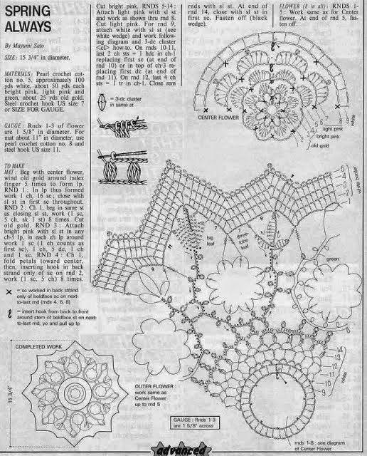 Alfombra decorativa al crochet / patrones crochet | Crochet y Dos ...