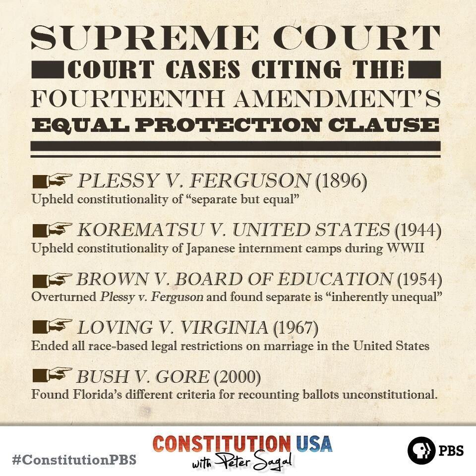 worksheet Korematsu V United States Worksheet pbs on 14 amendment teaching ideas and teacher july the is adopted this day in to u constitution was ratified it extended citizenship its benefits to