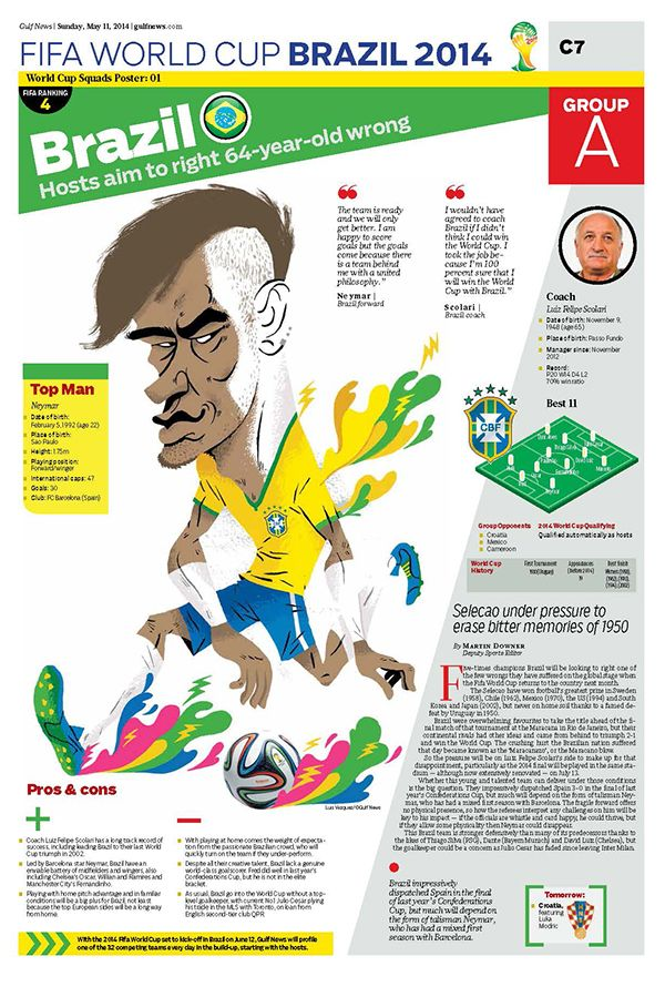 World Cup: 32 teams, 32 posters, Infographic by Ramachandra Babu, Niño José Heredia, Luis Vázquez, Jose Luis Barros Chaparro | Gulf News