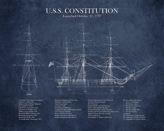 Frame not included for staging purposes only gorgeous blueprint of frame not included for staging purposes only gorgeous blueprint of the uss constitution malvernweather Choice Image