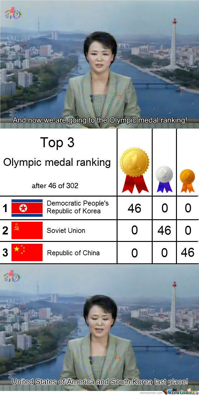 North Korea in the Olympics