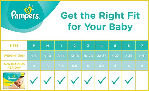 Pampers size chart by weights and average diapers per day have you